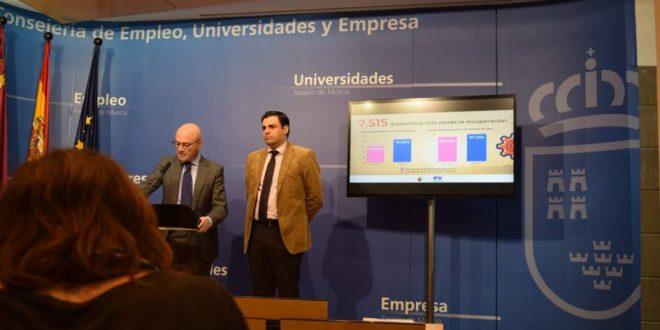 """729 nuevos autónomos se acogen a la """"Cuota Cero"""" en la Región de Murcia"""